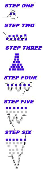 """ \"" \\""Seed Bead Pineapple Steps\\""\"""""