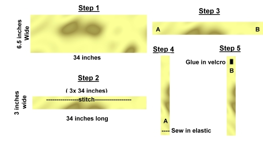 Stethoscope Cover Steps