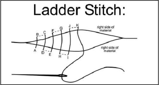 ladder-stitch diagram
